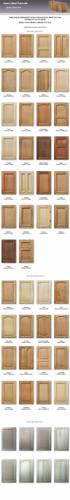 $8.89, Reface Your Kitchen Cabinet Doors For As Low As $8.89