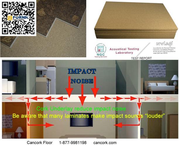 Cork underlayment 12mm the best insulation underlay