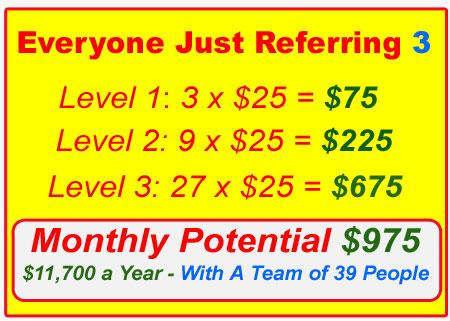 Postcard CASH - $300, $75, $25 Fast Start Checks Paid Daily + Weekly Monthly Residual Income