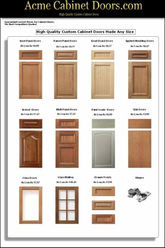 Raised Panel Cabinet Doors Frames  Edge Choices